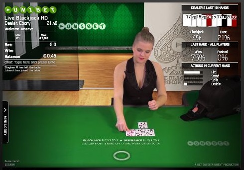 NetEnt Live-dealer recension – NetEnt live-dealer spel
